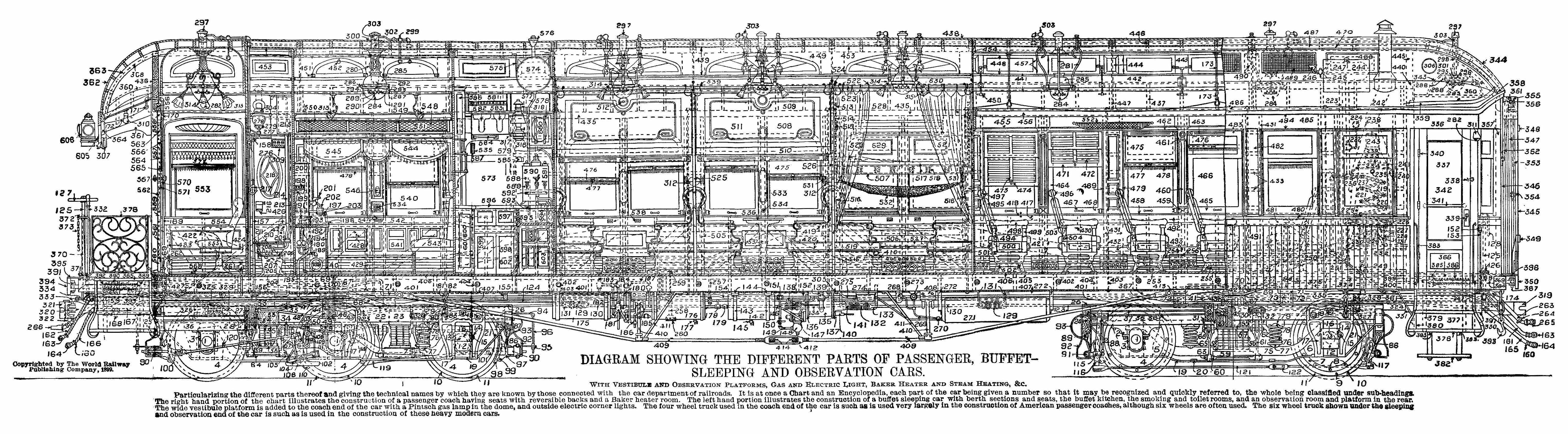 Railroad Passenger Car Composite Diagram (1899)